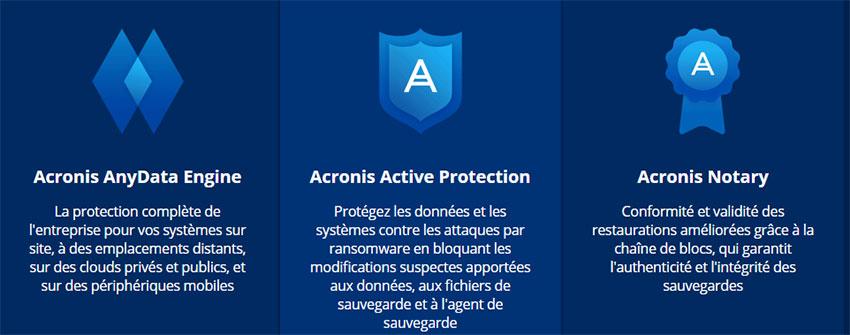 protection de données contre les logiciels malveillants