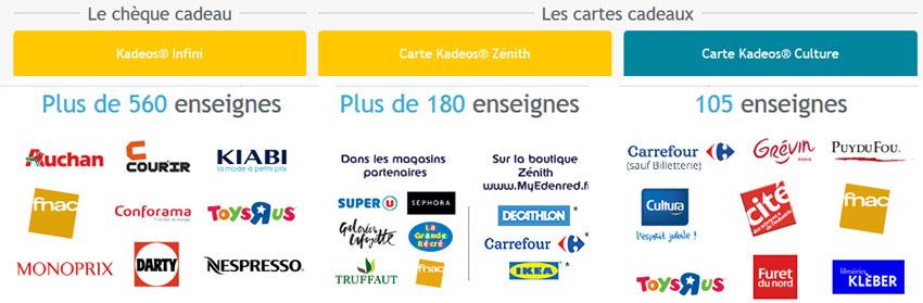 Carte Cadeau Multi-Enseignes partout en France
