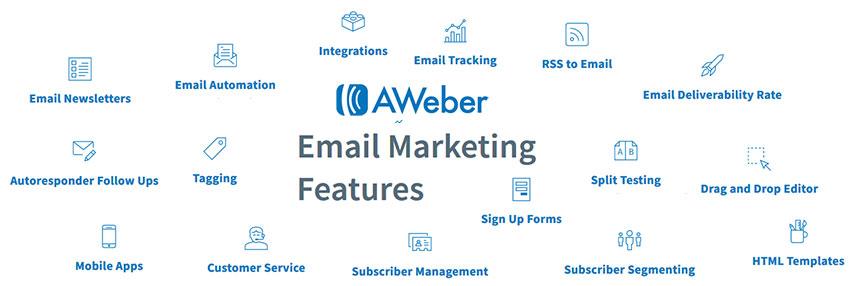 solutions d'eMailing et fonctionnalité