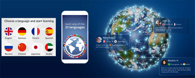 Outils d'apprentissage de langues avec Mondly
